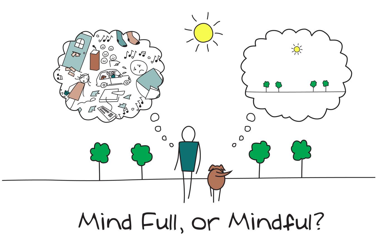 mind full bij examenstress: een hoofd vol (negatieve) gedachten of mindful: met aandacht voor hoe het nu écht is